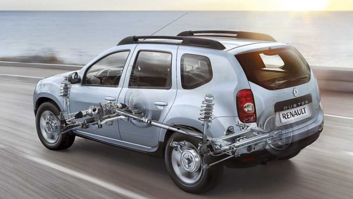 renault-duster_4x4